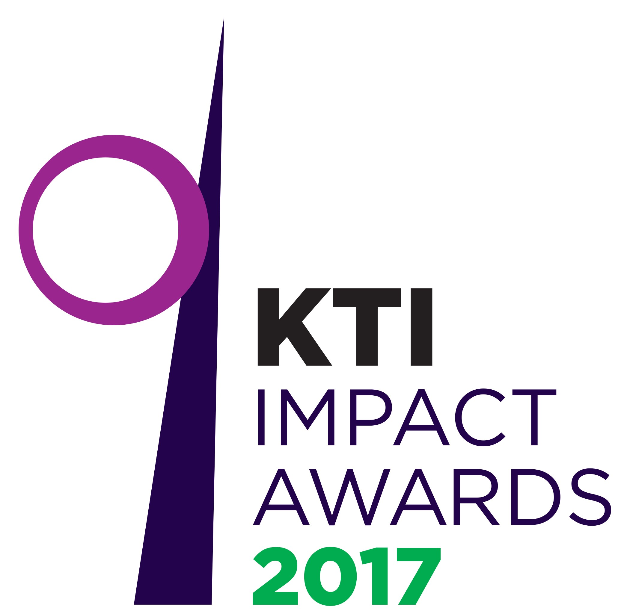 KTI Impact Awards 2017